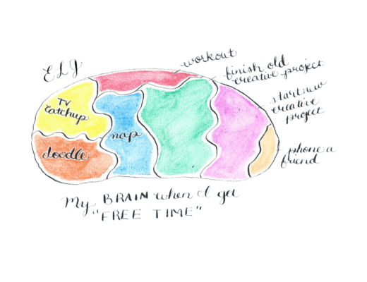 """My Brain When I Get Free Time"" by Erika Lynne Jones"